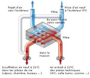 ventilation2